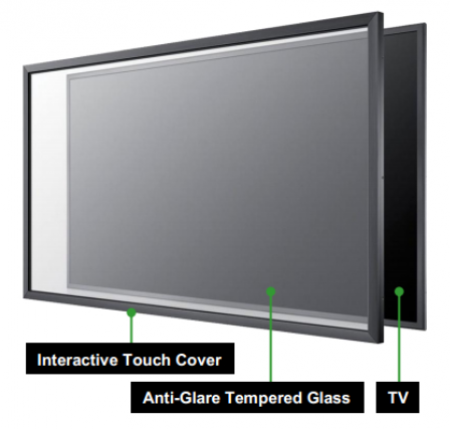 """Interactive Touch Cover ขนาด 55"""""""