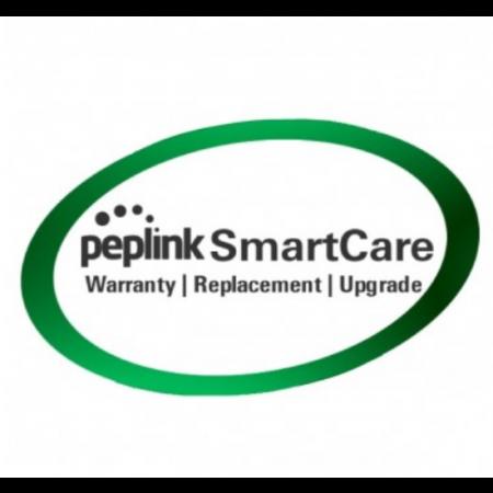 1-Year SmartCare for MAX HD2 Dome LTEA