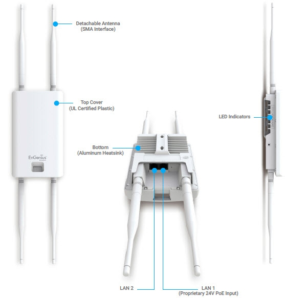ENS620EXT Outdoor Access Point